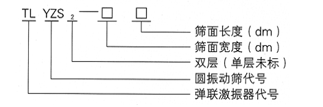 三层圆振动筛