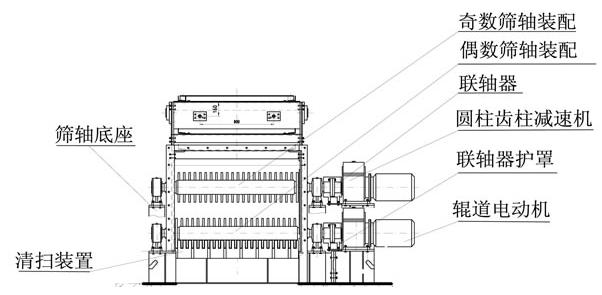 交叉滚轴筛分机